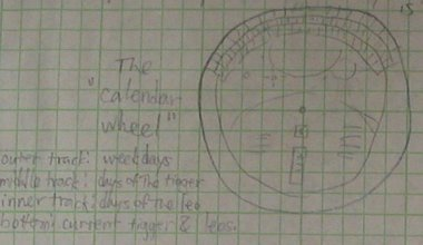 calendar wheel